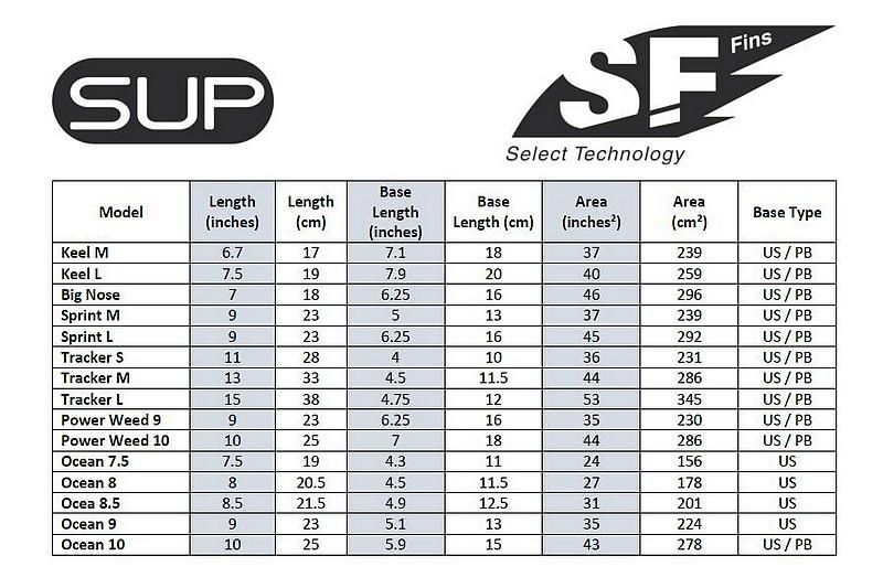 Les Ailerons Race - Page 4 SelectSFFins7